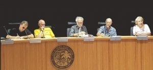 Holmes Beach Commission candidates